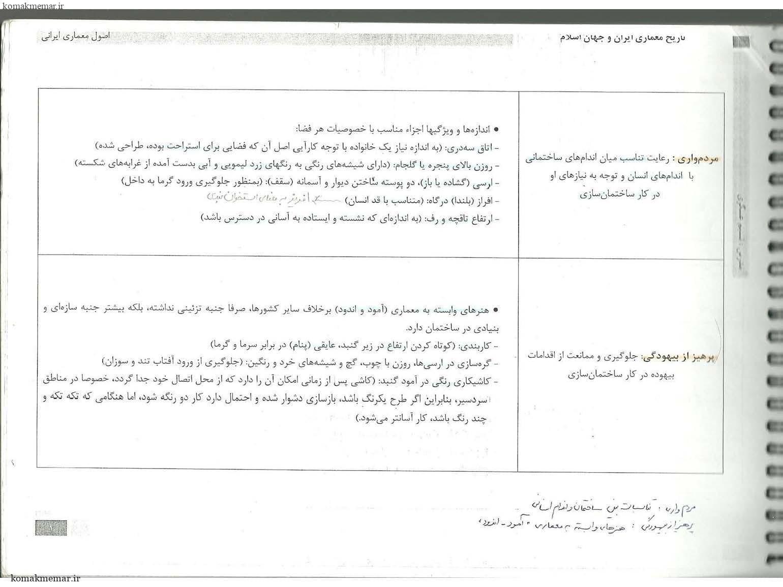 معماری ایران و جهان سرکار خانم نسیم عسگری