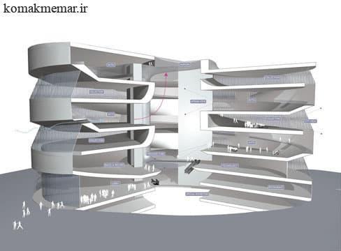 موزه مرسدس بنــز