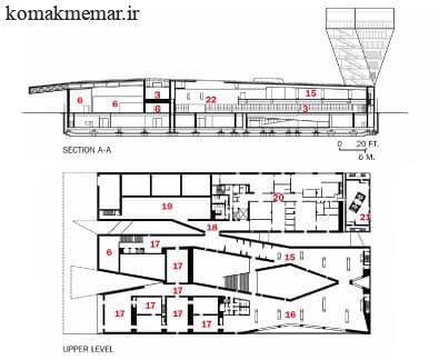 نقشه موزه de Young
