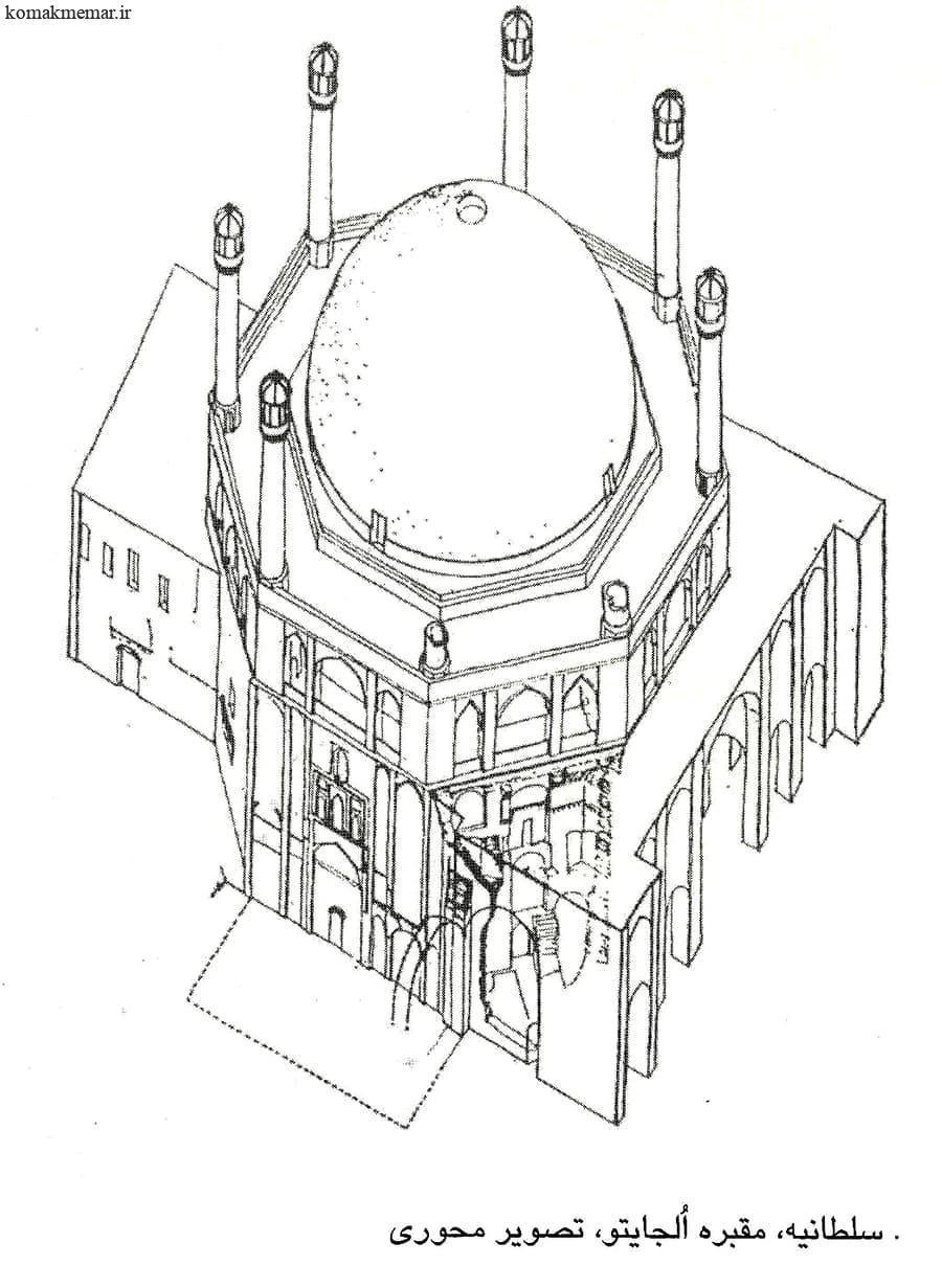 سلطانیه مقبره تصویر محوری