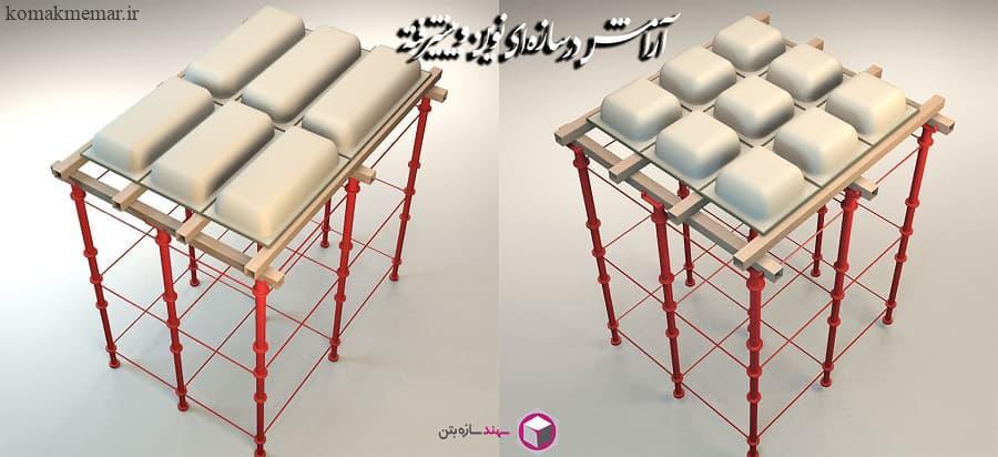 مزیت نمای سقف وافل سهند سازه بتن
