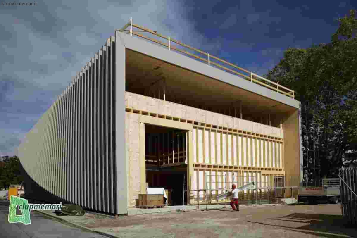 معماری در برنامه ریزی